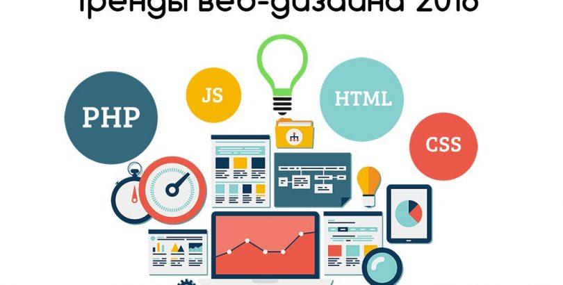 Модные тенденции в дизайне онлайн-журналов и блогов изображение поста