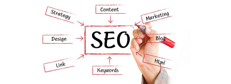 SEO-вёрстка: основные термины, правила и практические рекомендации изображение поста