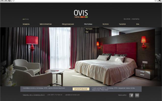Какими опциями должен обладать сайт гостиницы изображение поста