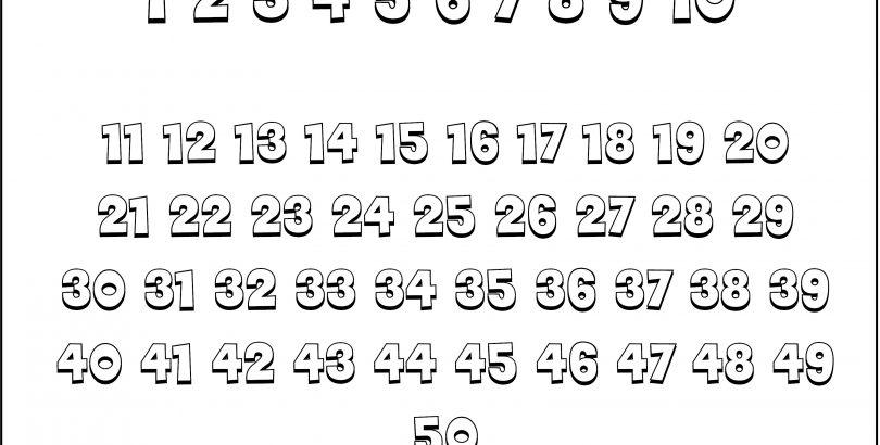Нумеруем страницы на ВордПресс с WP Page Numbers изображение поста