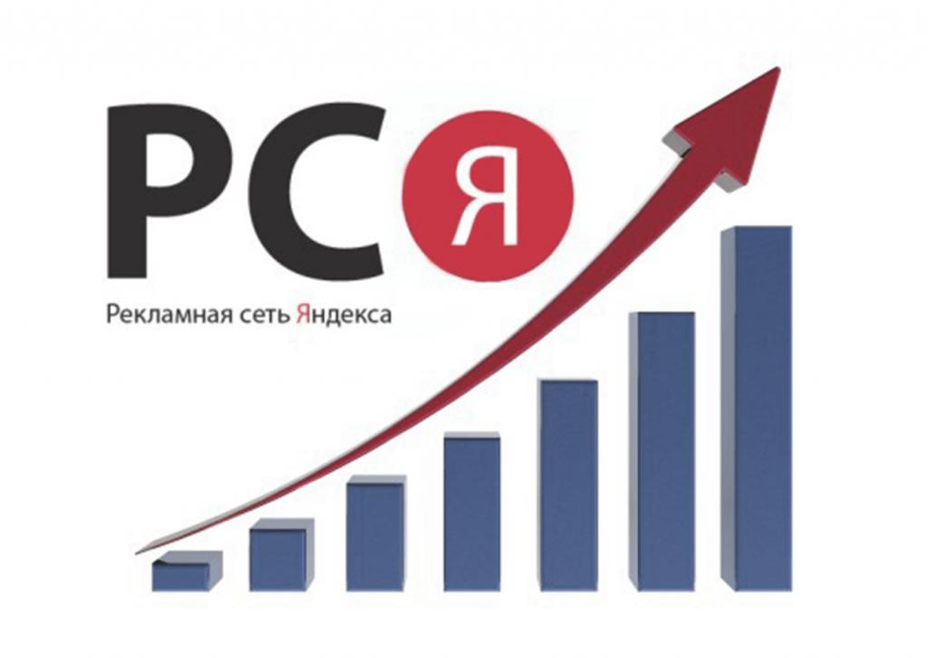 Реклама Яндекса(РСЯ)