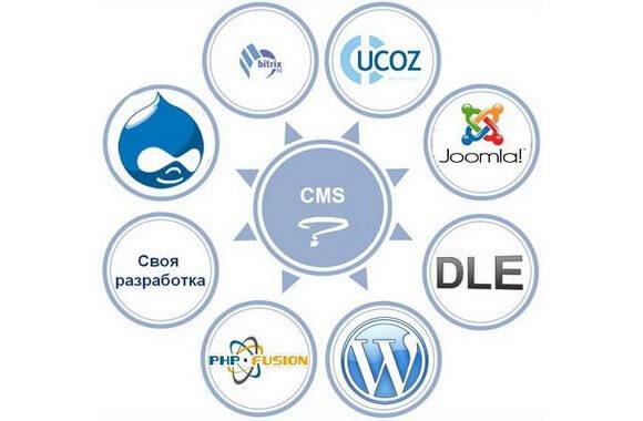 Как выбрать движок для сайта? изображение поста